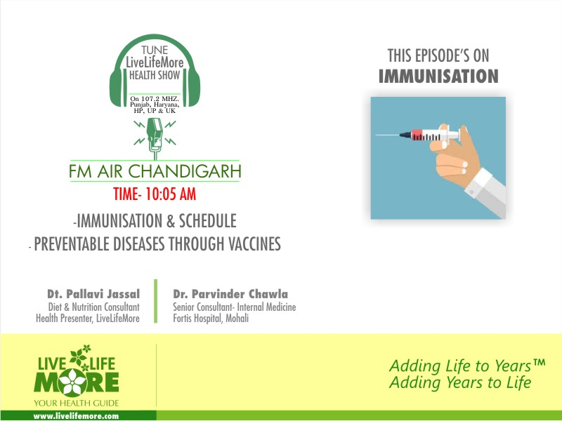 LiveLifeMore Show   Liver Health by Dt. Pallavi Jassal with Dr. Mohinish Chhabra